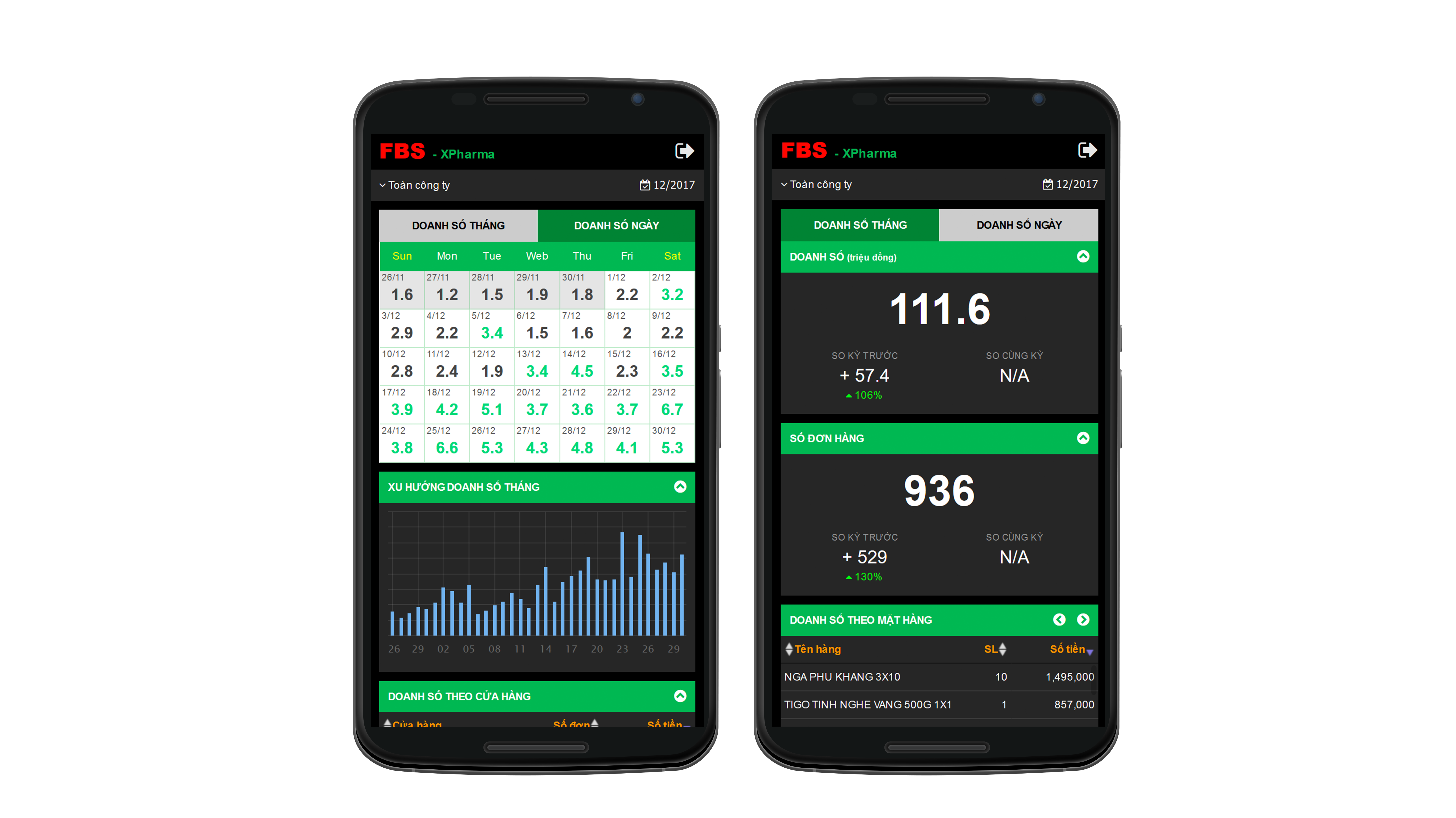XPharma - Quản lý giá vốn hiệu quả